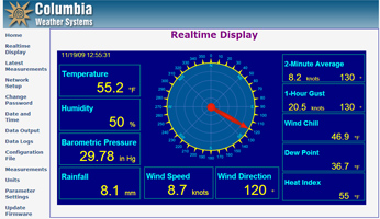 Real-Time Weather Monitor