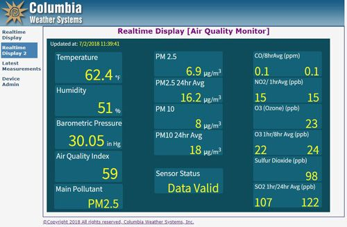 Orion Air Quality Monitoring Systems | Columbia Weather Systems